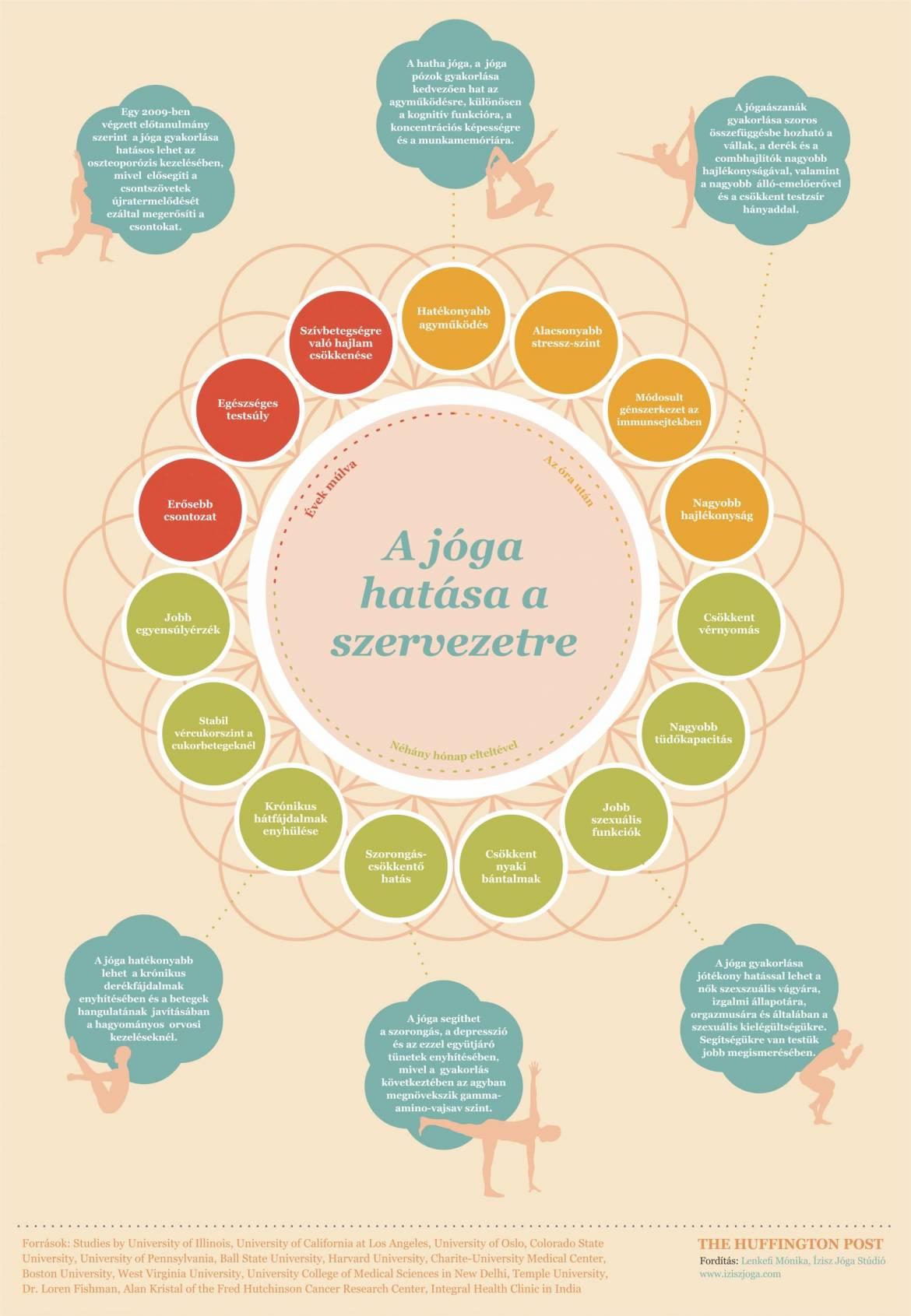 Yoga_infographic-scaled.jpg
